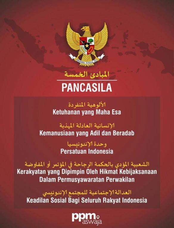 1 Juni Pancasila